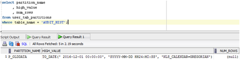 Query on USER_TAB_PARTITIONS